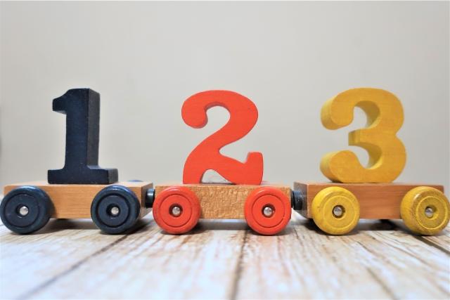 1、2、3の数値